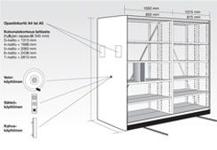 Measurements for mobile shelves  and rail options